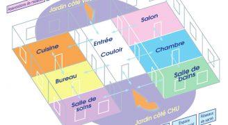 Maison de la santé publique du CHU de Poitiers